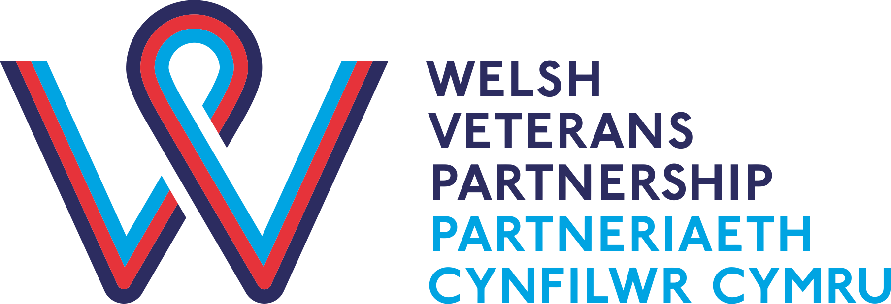Welsh Veterans Partnership Blog